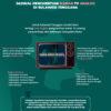 Infografis: Jadwal Penghentian TV Analog di Sultra